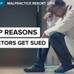 NEWS: Medscape Malpractice Report 2015 Released